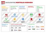 image of the mti datacentre portfolio overview