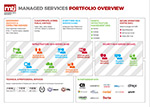 image of the mti managed services portfolio overview